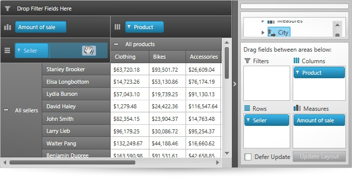 Drag and drop any fields to and from labeled areas of the OLAP pivot table.